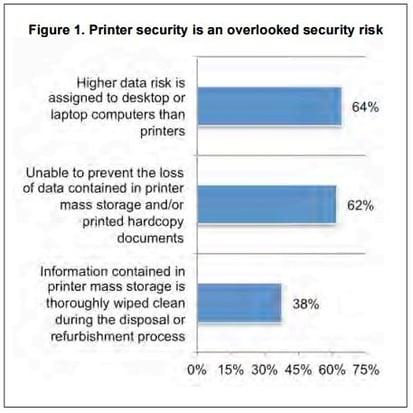 printer_security.jpg